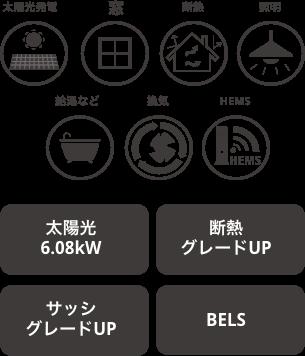 イメージ図:パッケージ内容の項目